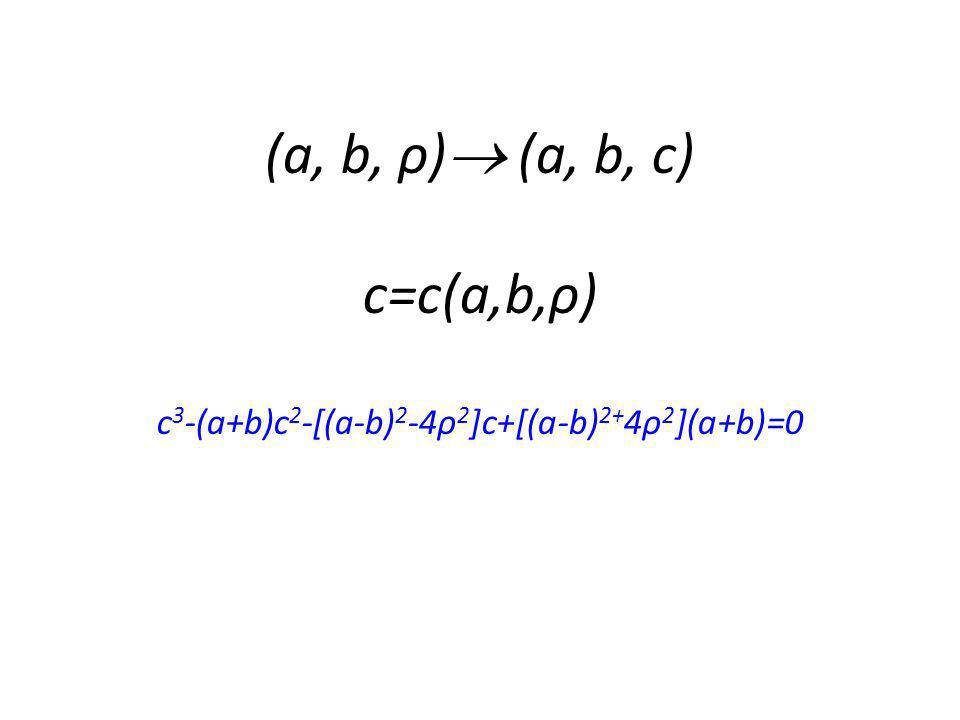 (a, b, ρ) (a, b, c) c=c(a,b,ρ) c3-(a+b)c2-[(a-b)2-4ρ2]c+[(a-b)2+4ρ2](a+b)=0